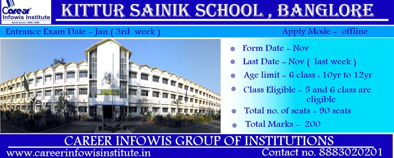 Career Infowis Institute Head Office - Coaching Classes Center in Ambala Cantt, Ambala