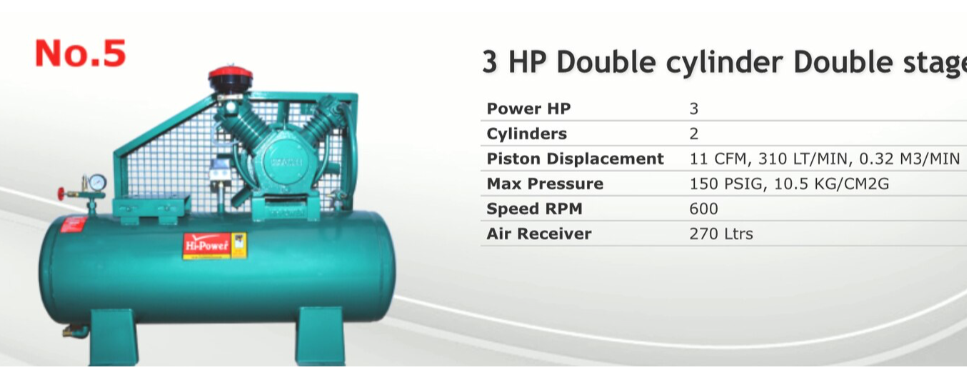 Hi-power Air Compressor - Industrial Air Compressor Dealer in Shimlapuri, Ludhiana